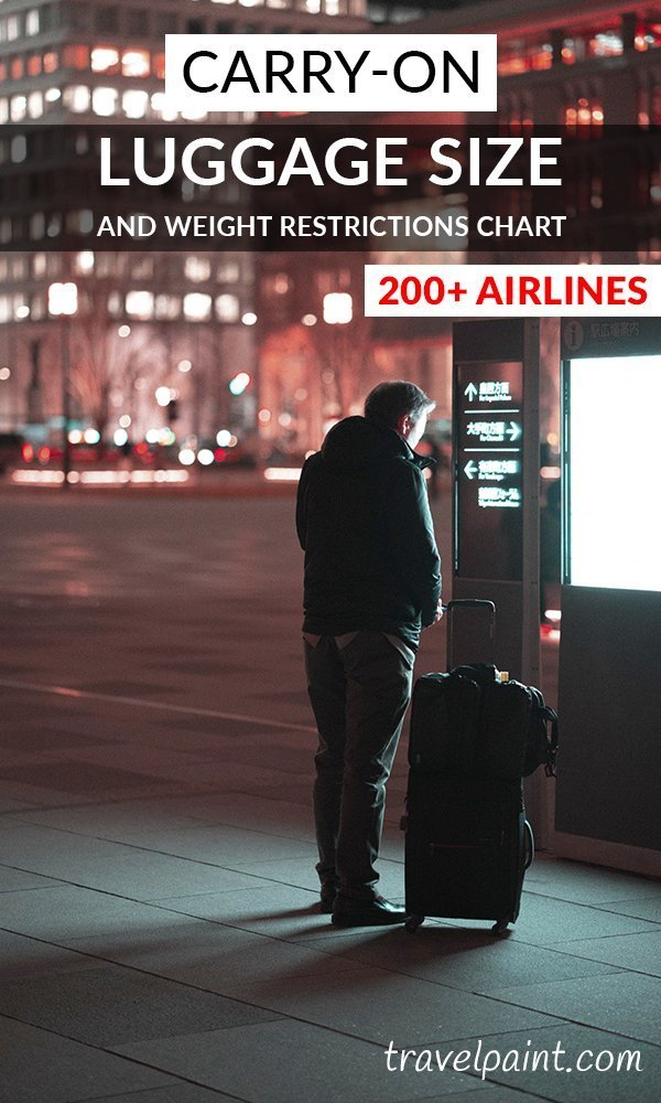 Carry-On Luggage Size and Weight Restrictions Chart: 200+ Airlines